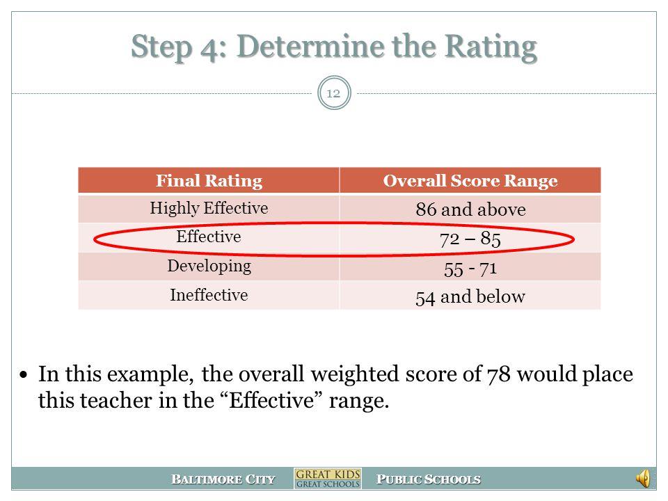 B ALTIMORE C ITY P UBLIC S CHOOLS B ALTIMORE C ITY P UBLIC S CHOOLS Step 3: Add All Components Together 11 Effectiveness MeasureWeighted Score Classro