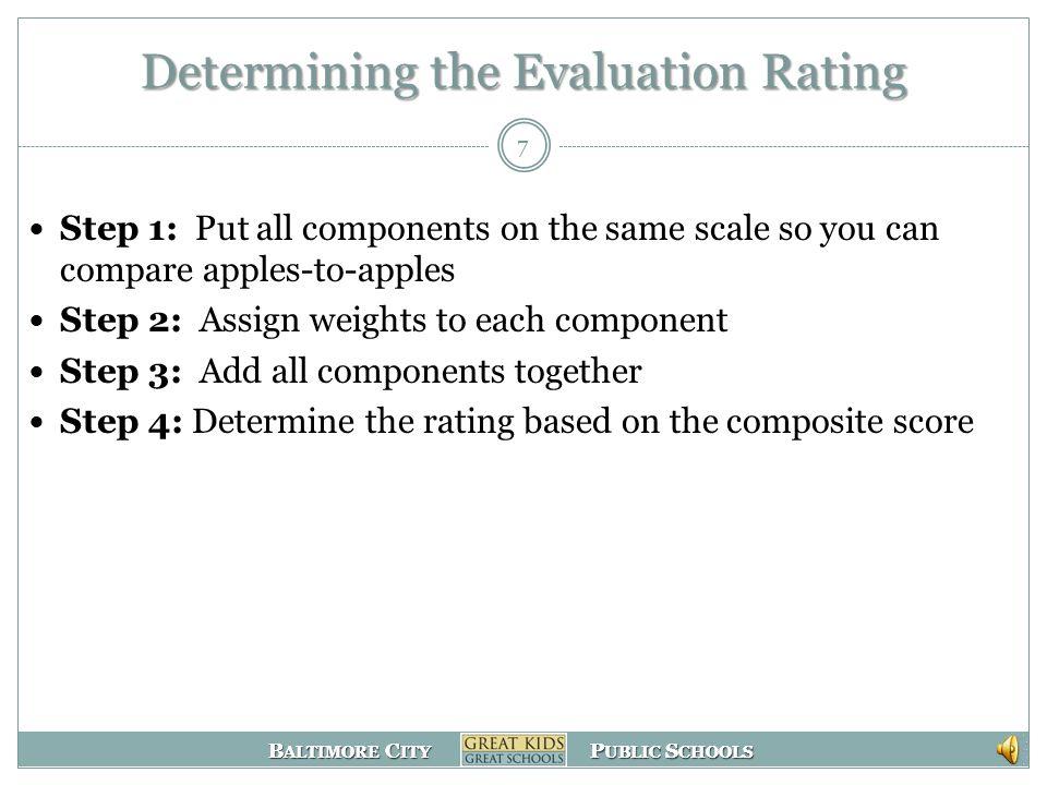 B ALTIMORE C ITY P UBLIC S CHOOLS 2013-14 Teacher Effectiveness Evaluation Score Ranges (Cut Scores) 1 The score ranges for the classroom observations