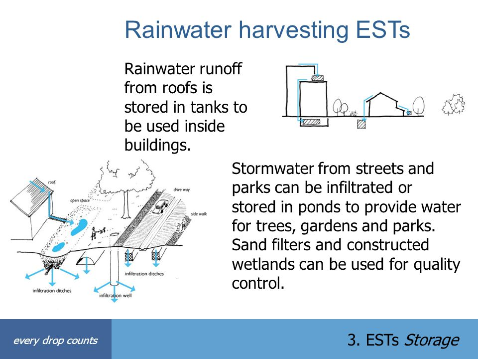 Rainwater harvesting ESTs Rainwater runoff from roofs is stored in tanks to be used inside buildings. Stormwater from streets and parks can be infiltr