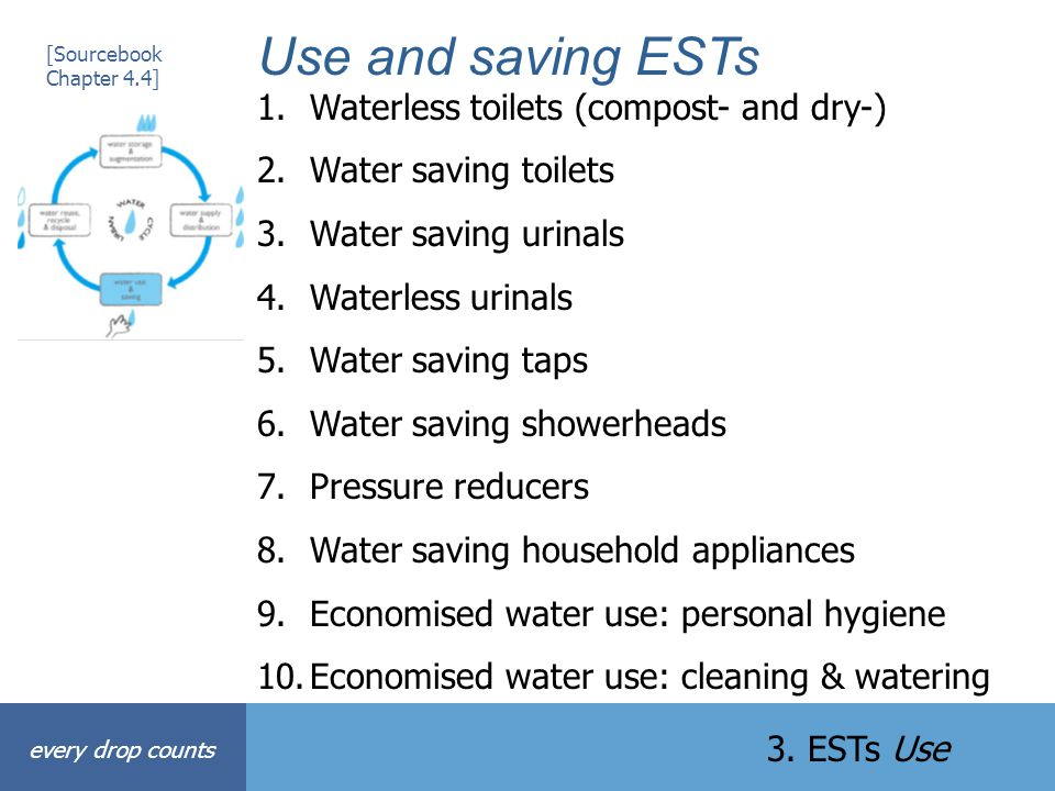 Use and saving ESTs 1.Waterless toilets (compost- and dry-) 2.Water saving toilets 3.Water saving urinals 4.Waterless urinals 5.Water saving taps 6.Wa