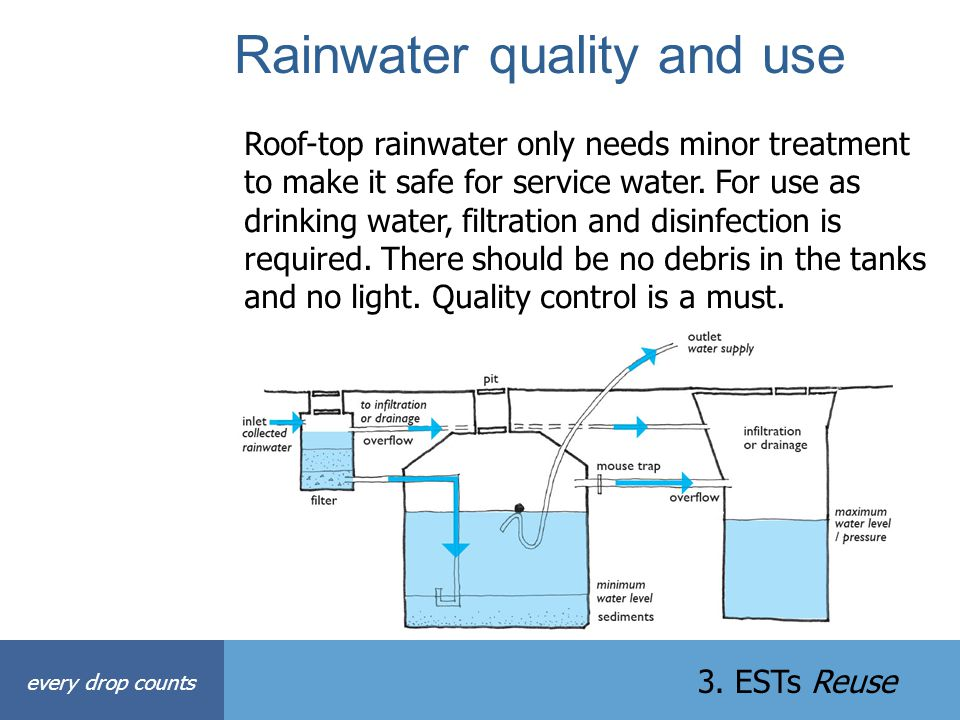 Rainwater quality and use every drop counts 3. ESTs Reuse Roof-top rainwater only needs minor treatment to make it safe for service water. For use as