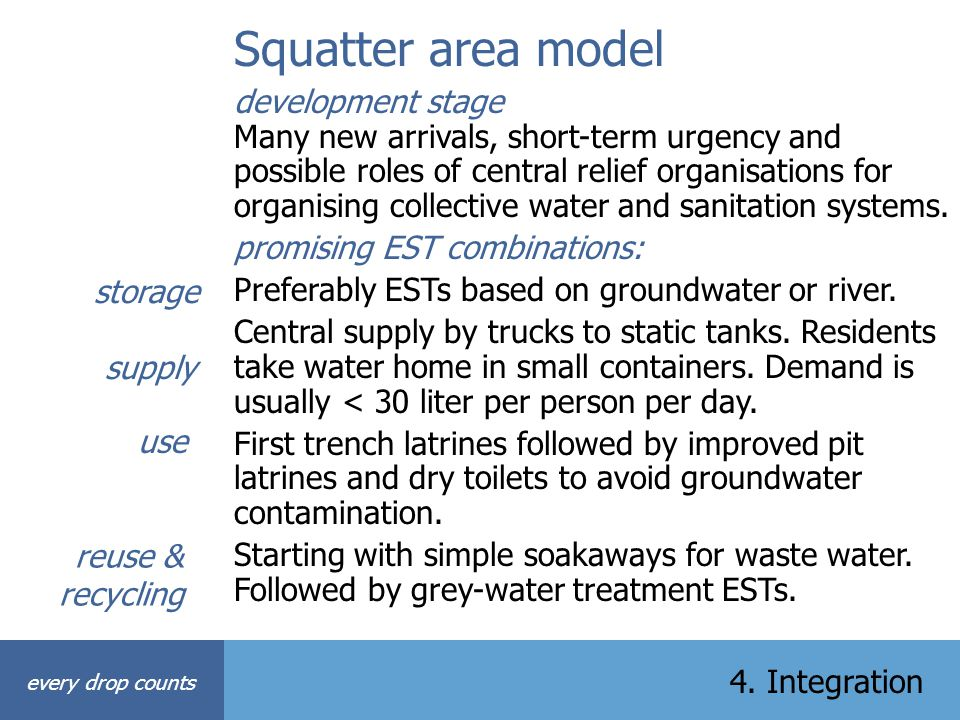 Squatter area model every drop counts 4. Integration development stage Many new arrivals, short-term urgency and possible roles of central relief orga