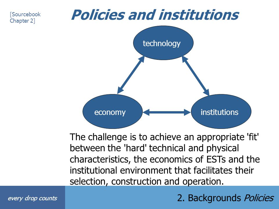 every drop counts 2. Backgrounds Policies Policies and institutions technology institutionseconomy [Sourcebook Chapter 2] The challenge is to achieve