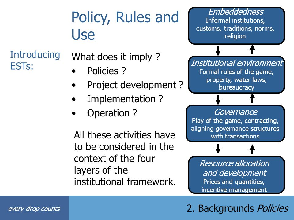 Policy, Rules and Use What does it imply ? Policies ? Project development ? Implementation ? Operation ? Introducing ESTs: Embeddedness Informal insti