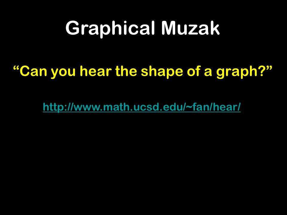 "http://www.math.ucsd.edu/~fan/hear/ ""Can you hear the shape of a graph?"" Graphical Muzak"