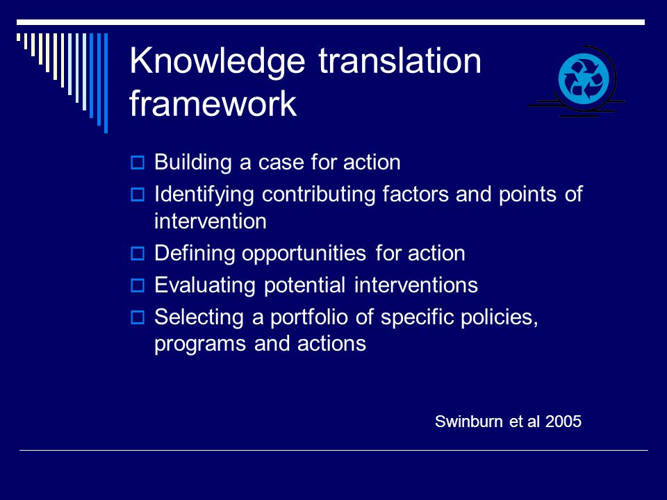 Knowledge translation framework  Building a case for action  Identifying contributing factors and points of intervention  Defining opportunities for action  Evaluating potential interventions  Selecting a portfolio of specific policies, programs and actions Swinburn et al 2005