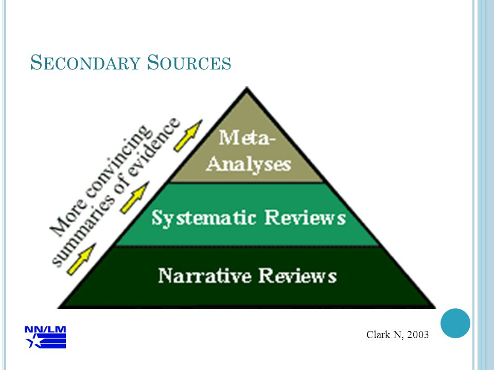 S ECONDARY S OURCES Clark N, 2003