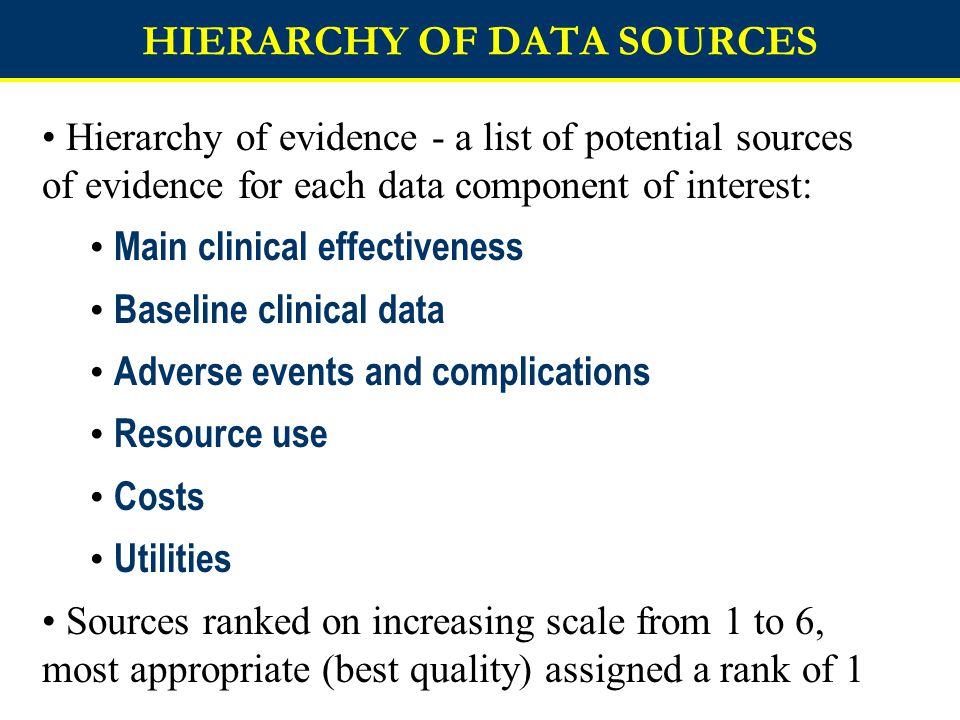 HIERARCHY OF DATA SOURCES Hierarchy of evidence - a list of potential sources of evidence for each data component of interest: Main clinical effectiveness Baseline clinical data Adverse events and complications Resource use Costs Utilities Sources ranked on increasing scale from 1 to 6, most appropriate (best quality) assigned a rank of 1