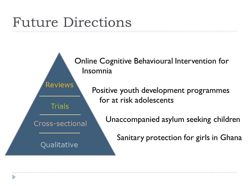 Future Directions Online Cognitive Behavioural Intervention for Insomnia Sanitary protection for girls in Ghana Positive youth development programmes