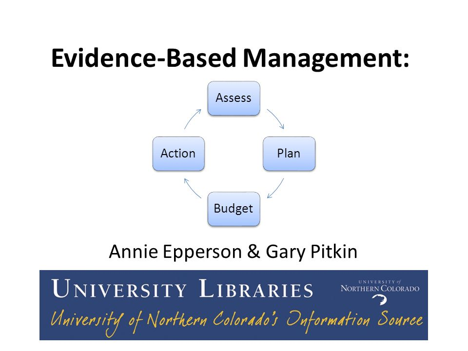 Evidence-Based Management: Annie Epperson & Gary Pitkin AssessPlanBudgetAction