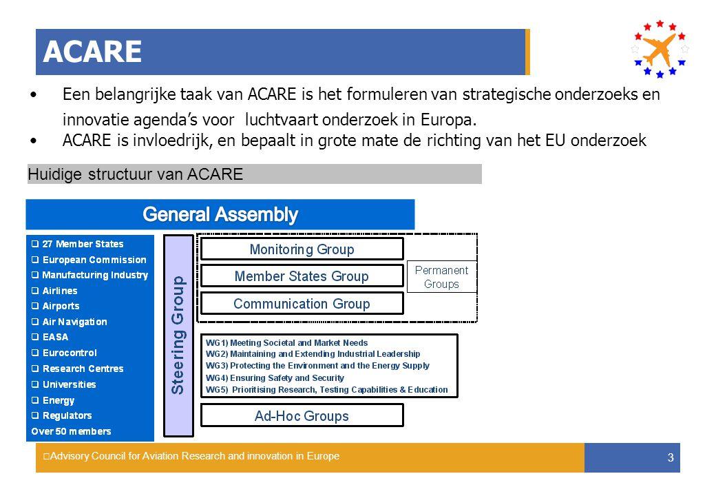 3 ACARE Een belangrijke taak van ACARE is het formuleren van strategische onderzoeks en innovatie agenda's voor luchtvaart onderzoek in Europa. ACARE