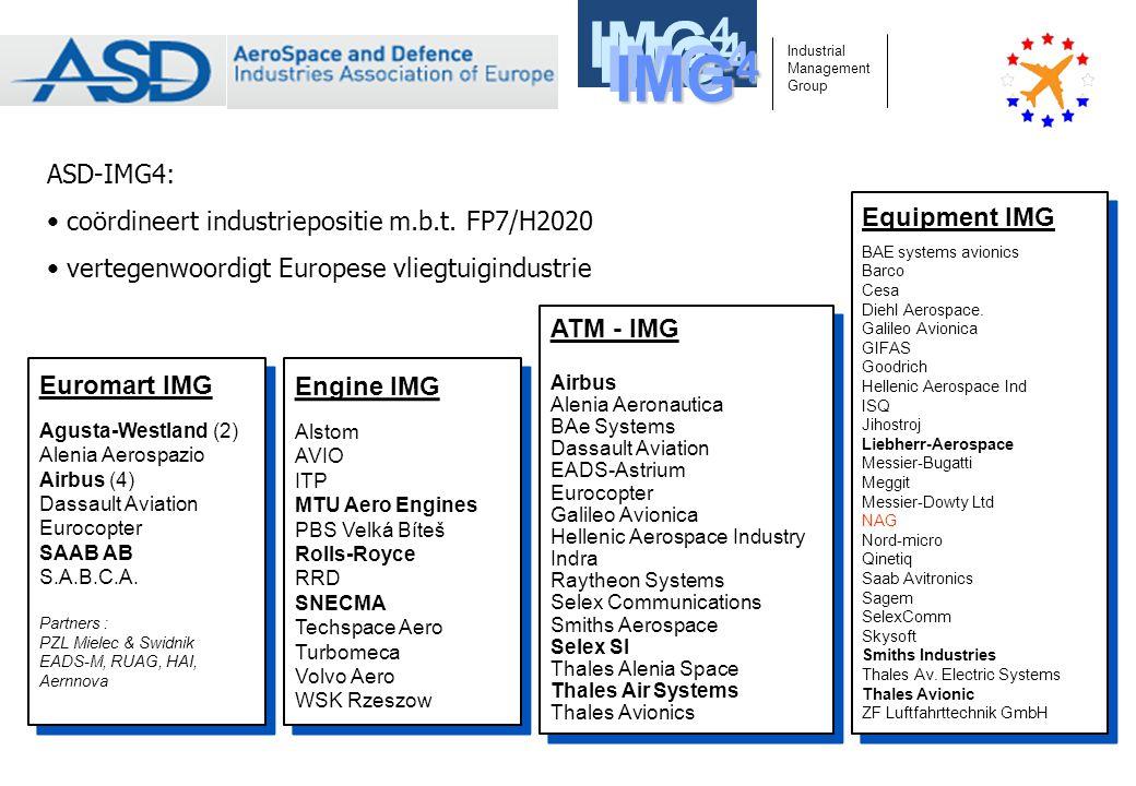 ATM - IMG Airbus Alenia Aeronautica BAe Systems Dassault Aviation EADS-Astrium Eurocopter Galileo Avionica Hellenic Aerospace Industry Indra Raytheon