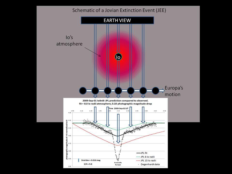 (Filter), Color, Wavelength nm (I)Infrared (not visible) (R) Red Orange Yellow (V, G) Green (B) Blue Violet (UV) Ultra Violet (not visible) 620-750 nm 590-620 nm 570-590 nm 495-570 nm 450-495 nm 380-450 nm < 380 nm >750 nm White light spectrum of colors