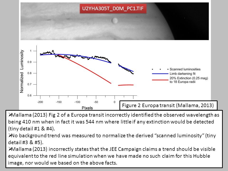 Figure 2 Europa transit (Mallama, 2013)  Mallama (2013) Fig 2 of a Europa transit incorrectly identified the observed wavelength as being 410 nm when in fact it was 544 nm where little if any extinction would be detected (tiny detail #1 & #4).