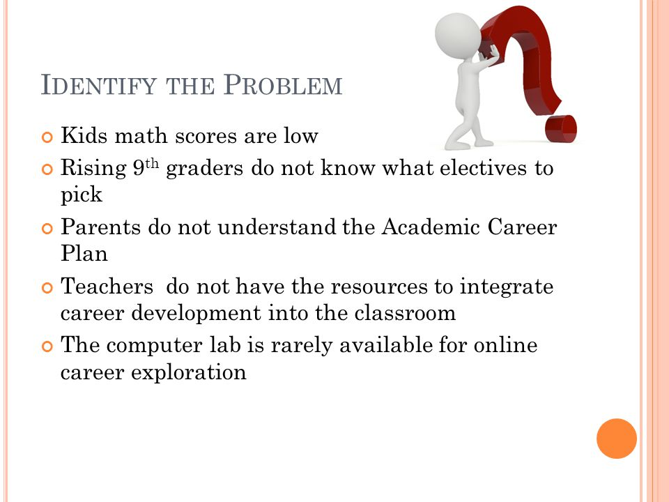 I DENTIFY THE P ROBLEM Kids math scores are low Rising 9 th graders do not know what electives to pick Parents do not understand the Academic Career Plan Teachers do not have the resources to integrate career development into the classroom The computer lab is rarely available for online career exploration