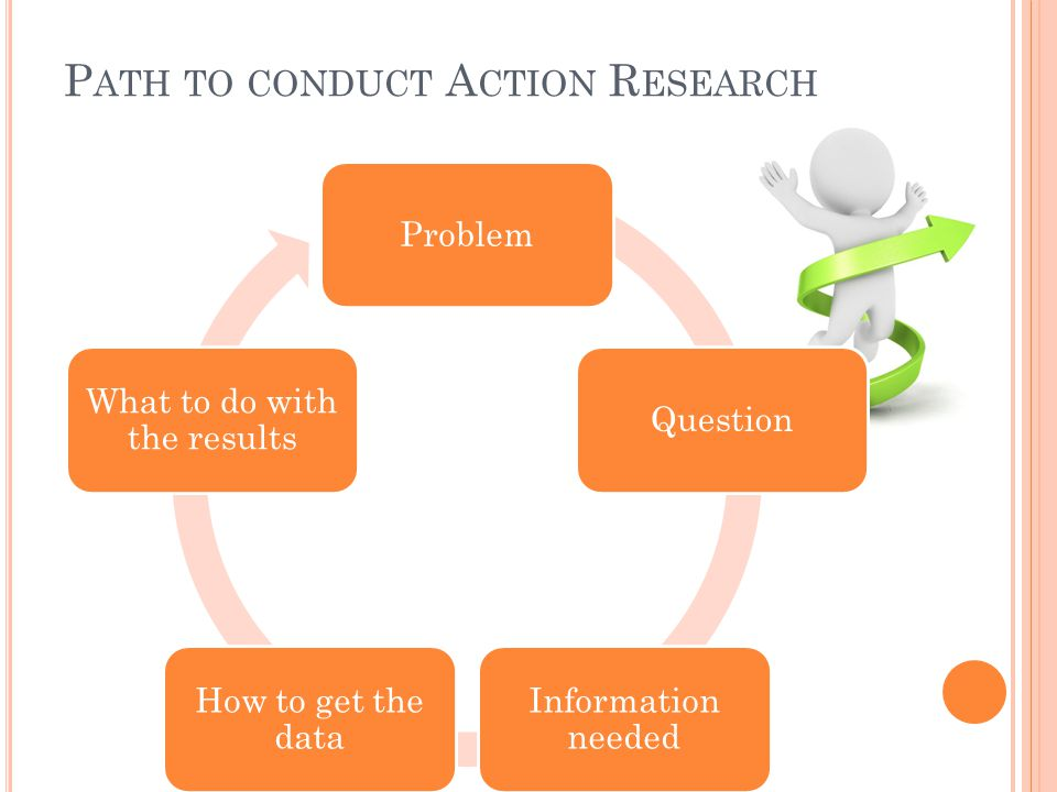 P ATH TO CONDUCT A CTION R ESEARCH ProblemQuestion Information needed How to get the data What to do with the results