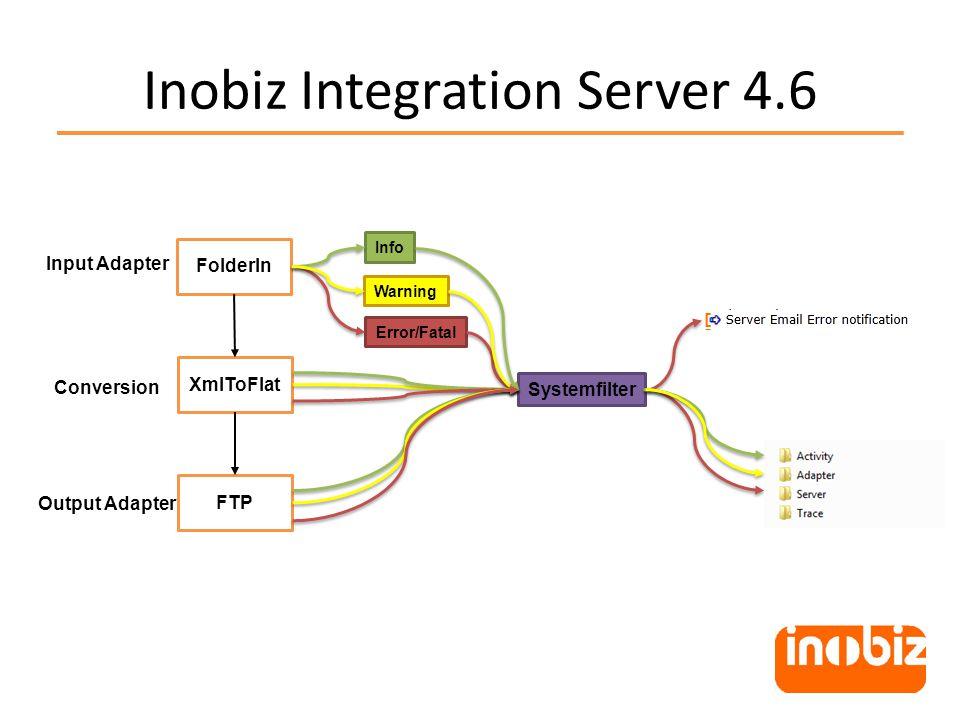 Inobiz Integration Server 4.6 Conversion Output Adapter XmlToFlat FolderIn Input Adapter FTP Error/Fatal Info Systemfilter Warning