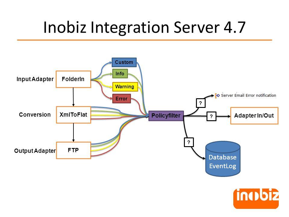 Inobiz Integration Server 4.7 Conversion Output Adapter XmlToFlat FolderIn Input Adapter FTP Error Info Policyfilter Database EventLog Warning Custom .