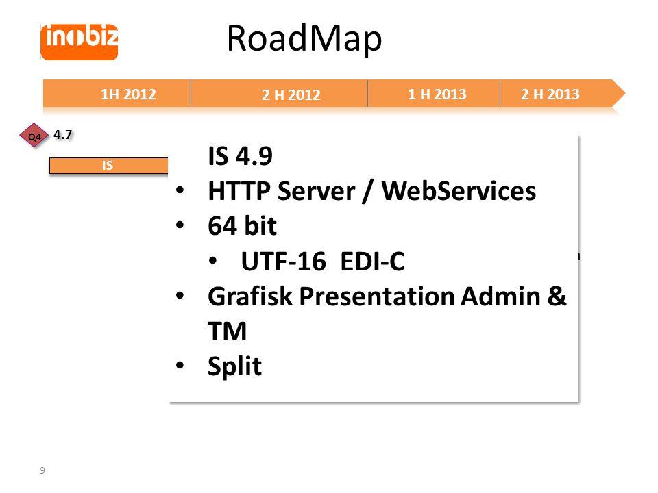 9 RoadMap 1H 2012 2 H 2012 1 H 20132 H 2013 Http Server/WebServices 64 bit UTF-16 EDI-C Graphical Presentation Admin & TM Splitting IS 4.9 HTTP Server / WebServices 64 bit UTF-16 EDI-C Grafisk Presentation Admin & TM Split IS 4.9 HTTP Server / WebServices 64 bit UTF-16 EDI-C Grafisk Presentation Admin & TM Split