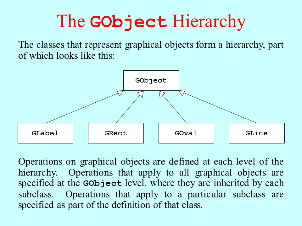 The GObject Hierarchy The classes that represent graphical objects form a hierarchy, part of which looks like this: GObject GRectGOvalGLineGLabel The GObject class represents the collection of all graphical objects.