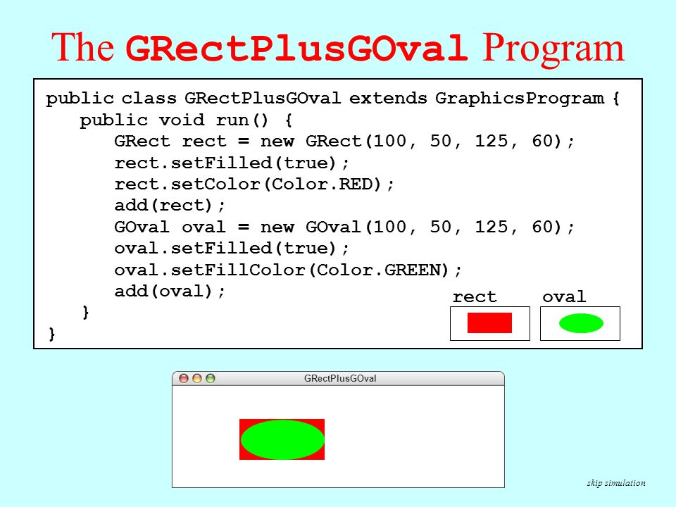 The GRectPlusGOval Program public class GRectPlusGOval extends GraphicsProgram { public void run() { GRect rect = new GRect(100, 50, 125, 60); rect.setFilled(true); rect.setColor(Color.RED); add(rect); GOval oval = new GOval(100, 50, 125, 60); oval.setFilled(true); oval.setFillColor(Color.GREEN); add(oval); } GRectPlusGOval ovalrect public class GRectPlusGOval extends GraphicsProgram { public void run() { GRect rect = new GRect(100, 50, 125, 60); rect.setFilled(true); rect.setColor(Color.RED); add(rect); GOval oval = new GOval(100, 50, 125, 60); oval.setFilled(true); oval.setFillColor(Color.GREEN); add(oval); } ovalrect skip simulation