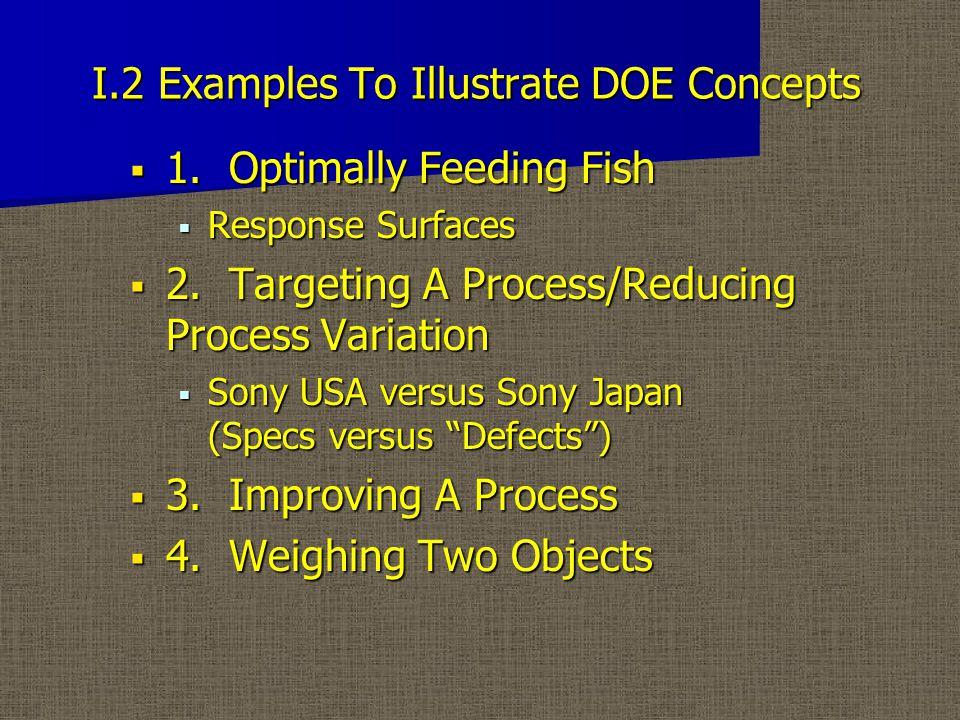Example 6 Mitigating Noise Factors  Factors  Machines 10 (+) and 16 (-)  Treatment  Silicone  Operators  Estella (-)  Donald (+)  Response  Number of picks (snags)