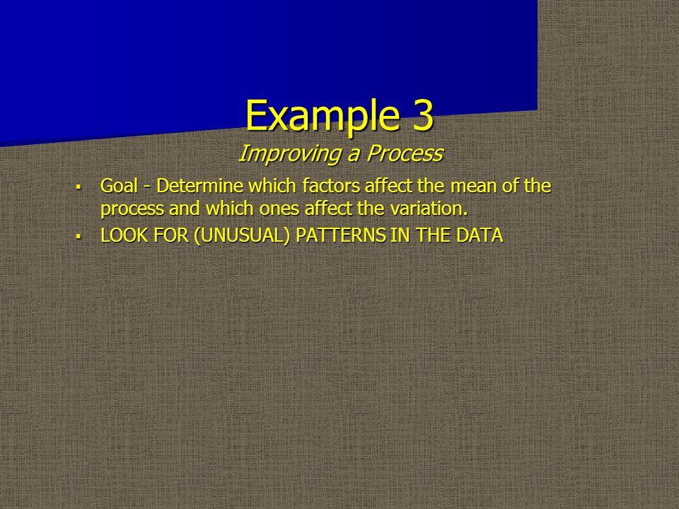 Example 5 Factorial Design Responses  What Factors Affect – Response 1.