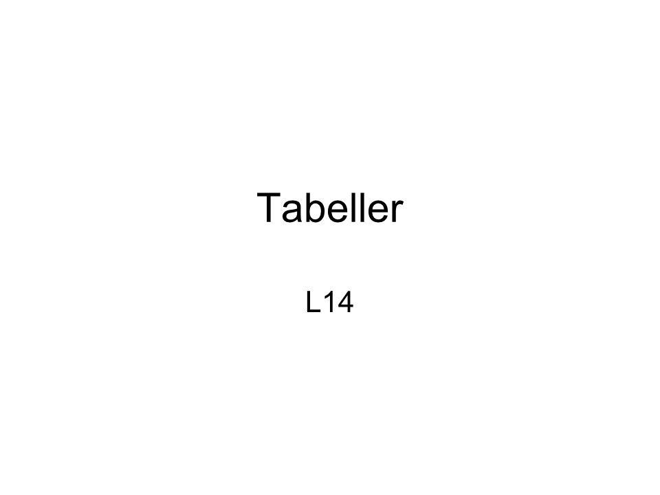 Tabeller L14