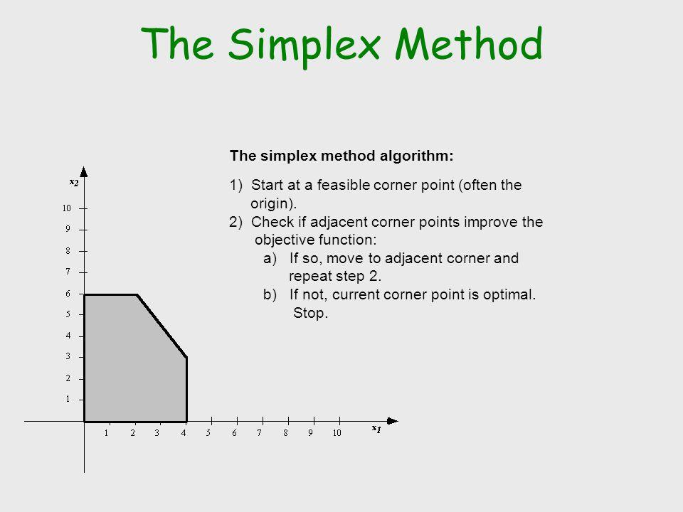 The Simplex Method The simplex method algorithm: 1) Start at a feasible corner point (often the origin).