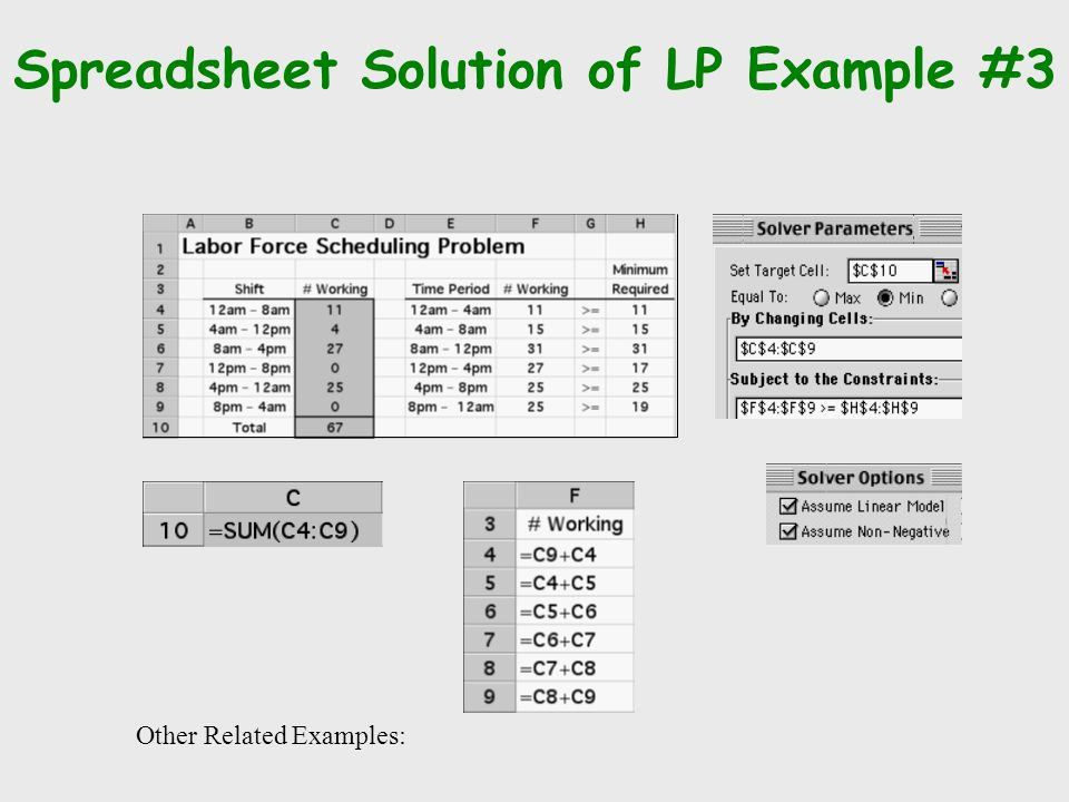Spreadsheet Solution of LP Example #3 Other Related Examples: