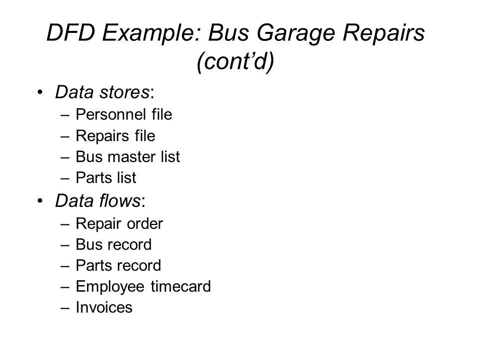 DFD Example: Bus Garage Repairs (cont'd) Data stores: –Personnel file –Repairs file –Bus master list –Parts list Data flows: –Repair order –Bus record