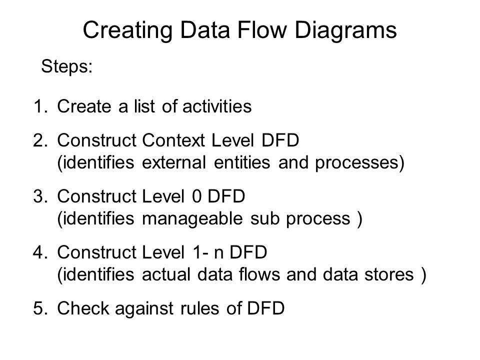 Creating Data Flow Diagrams Level 1 DFD Example Create a level 1 decomposing the processes in level 0 and identifying data stores.