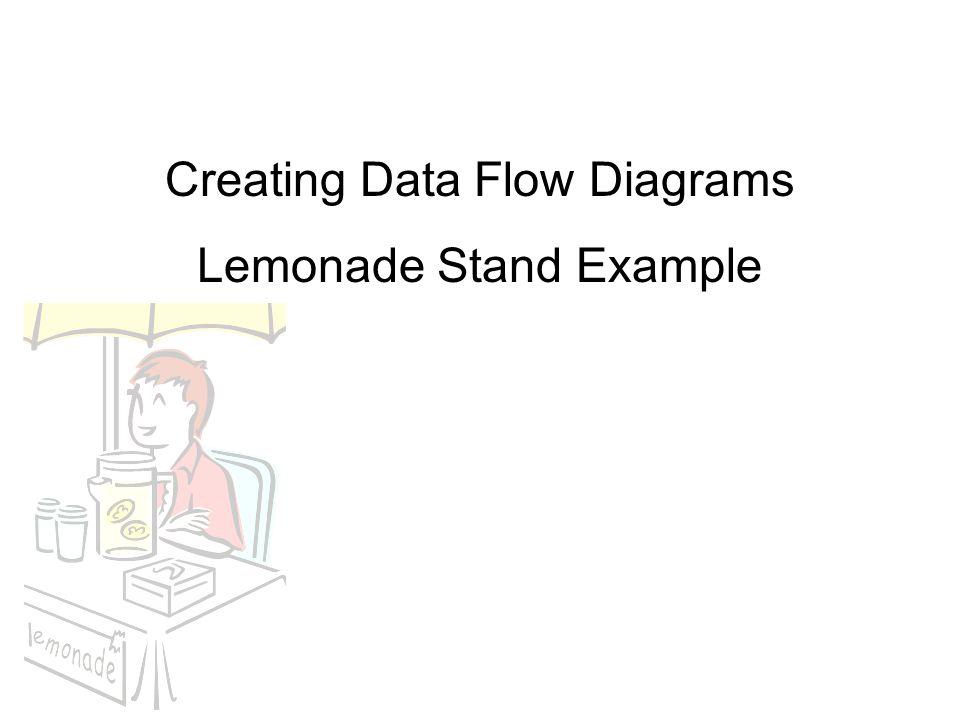 Creating Data Flow Diagrams Lemonade Stand Example