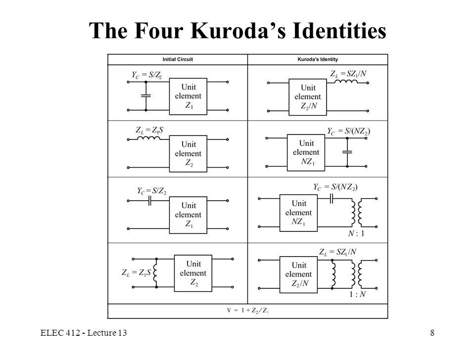 ELEC 412 - Lecture 139 Kuroda's Equivalent Circuit