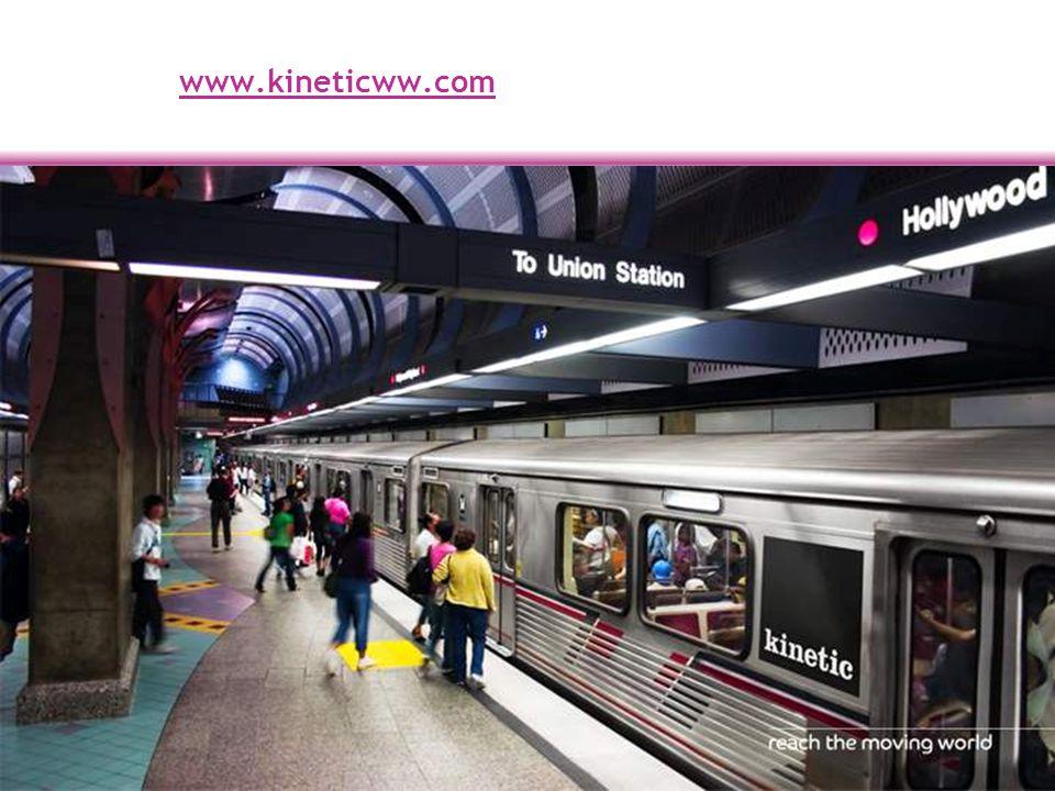 www.kineticww.com