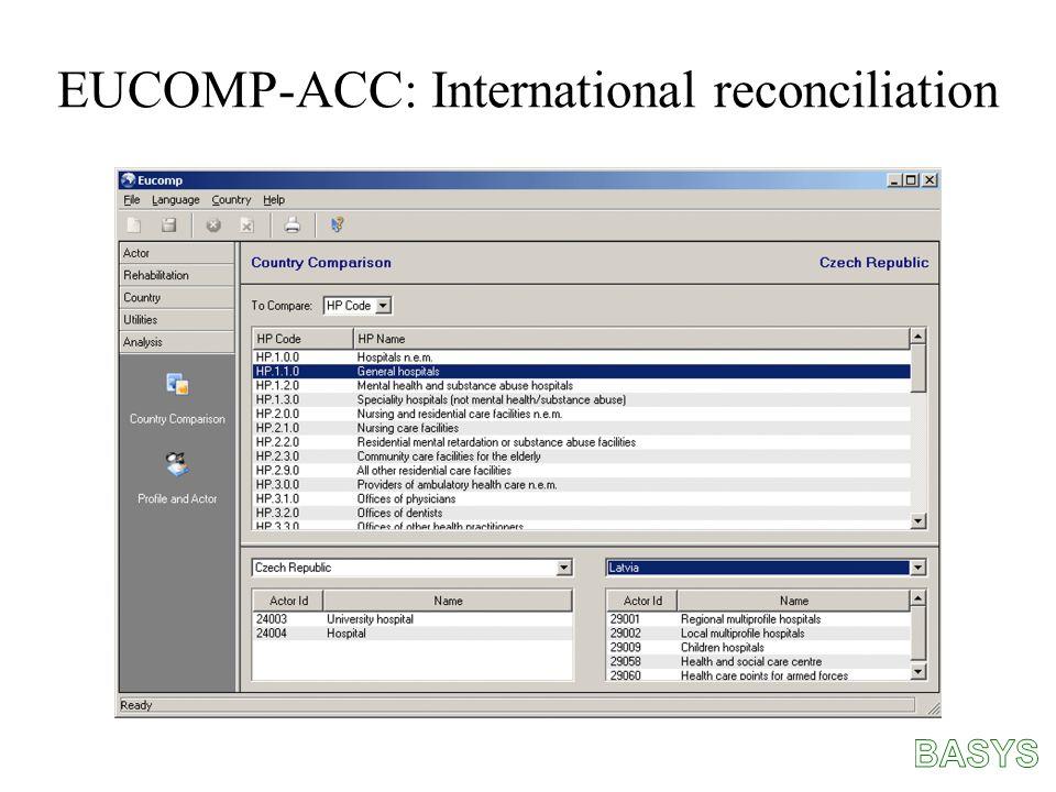 EUCOMP-ACC: International reconciliation