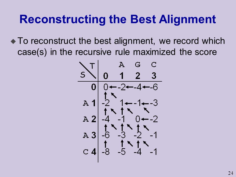 24 Reconstructing the Best Alignment u To reconstruct the best alignment, we record which case(s) in the recursive rule maximized the score S T