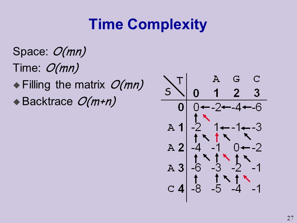 27 Time Complexity Space: O(mn) Time: O(mn)  Filling the matrix O(mn)  Backtrace O(m+n) S T
