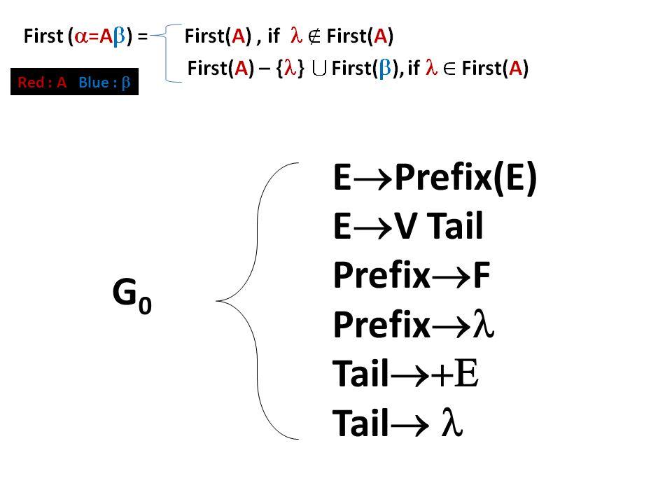 First Set (2) E  Prefix(E) E  V Tail Prefix  F Prefix  Tail  Tail  G0G0 Red : A Blue : 