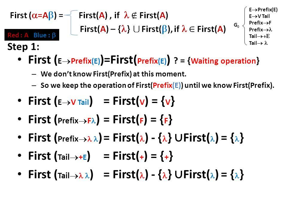 First Set (2) First ( E  Prefix (E) )=First( Prefix (E) ) .