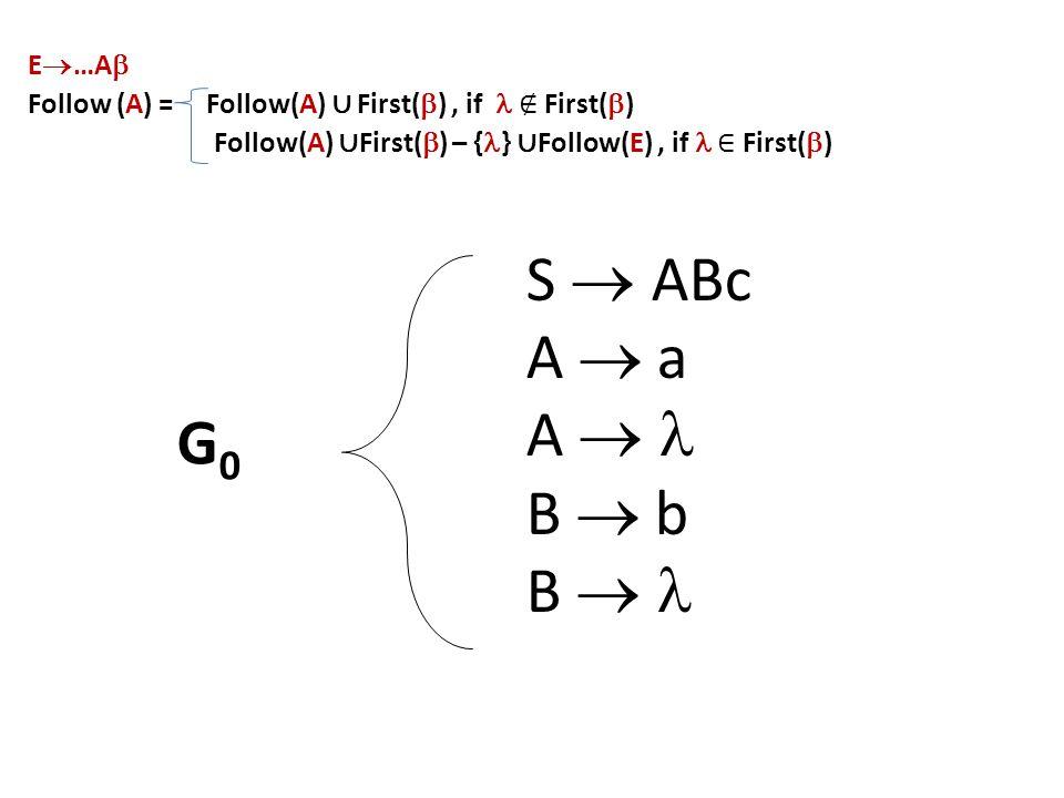 S  ABc A  a A  B  b B  G0G0 E  …A  Follow (A) = Follow(A) ∪ First(  ), if ∉ First(  ) Follow(A) ∪ First(  ) – { } ∪ Follow(E), if ∈ First(  )