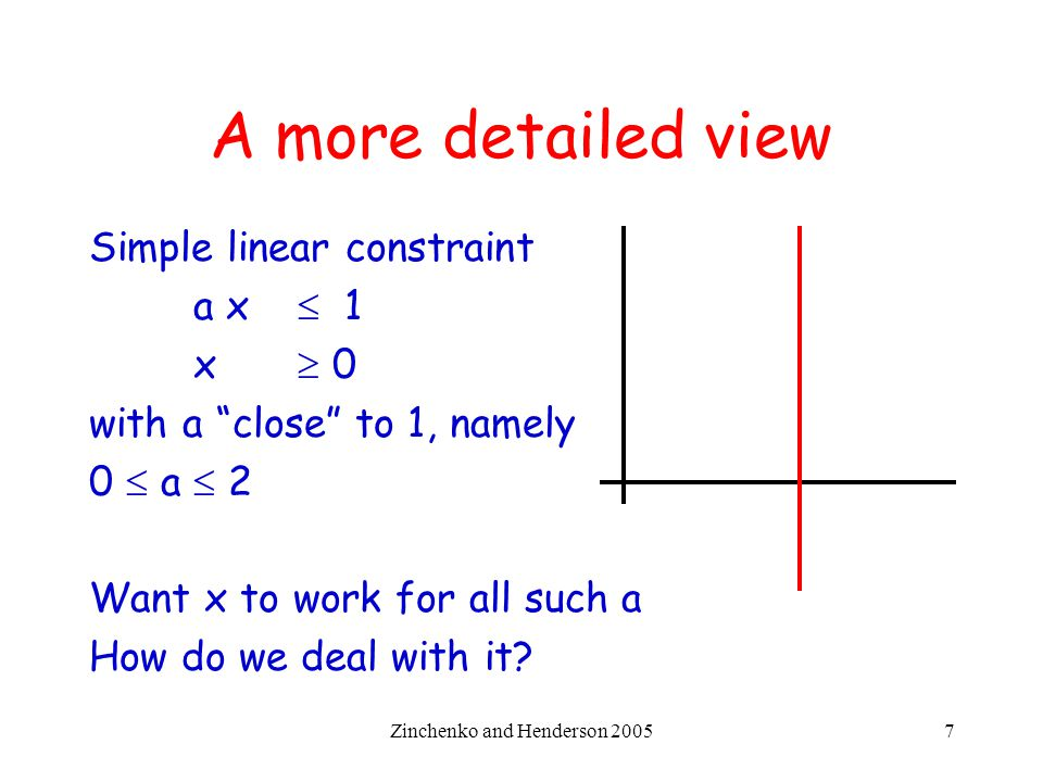 "Zinchenko and Henderson 20057 A more detailed view Simple linear constraint a x  1 x  0 with a ""close"" to 1, namely 0  a  2 Want x to work for all"