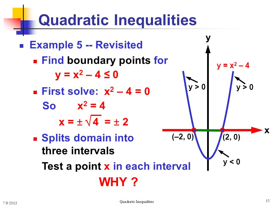 7/9/2013 Quadratic Inequalities 15 Example 5 -- Revisited Find boundary points for First solve: Splits domain into three intervals Test a point x in e