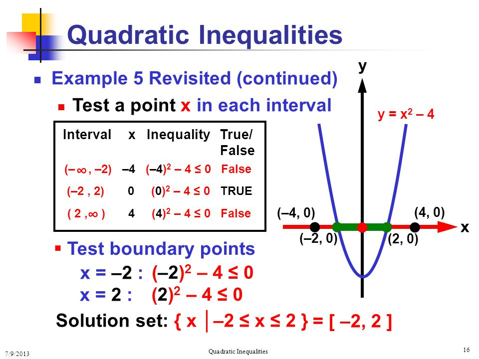 7/9/2013 Quadratic Inequalities 16 Example 5 Revisited Test a point x in each interval y x y = x 2 – 4 Quadratic Inequalities (2, 0) (–2, 0) Interval