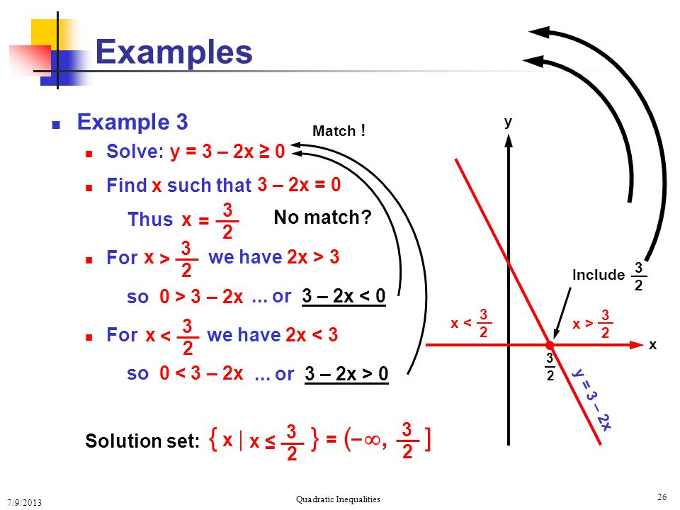 7/9/2013 Quadratic Inequalities 26 Example 3 Solve: Find x such that Thus For so 0 > 3 – 2x For so 0 < 3 – 2x Solution set: Examples y = 3 – 2x ≥ 0 3