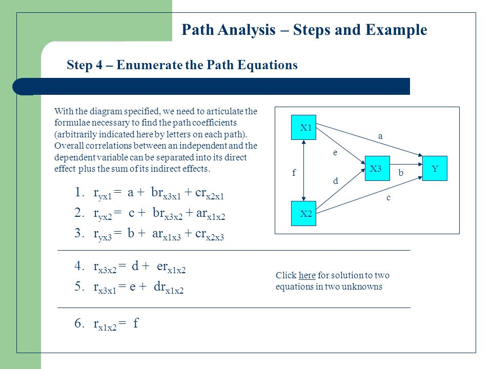 Step 4 – Enumerate the Path Equations 1. r yx1 = a + br x3x1 + cr x2x1 2.