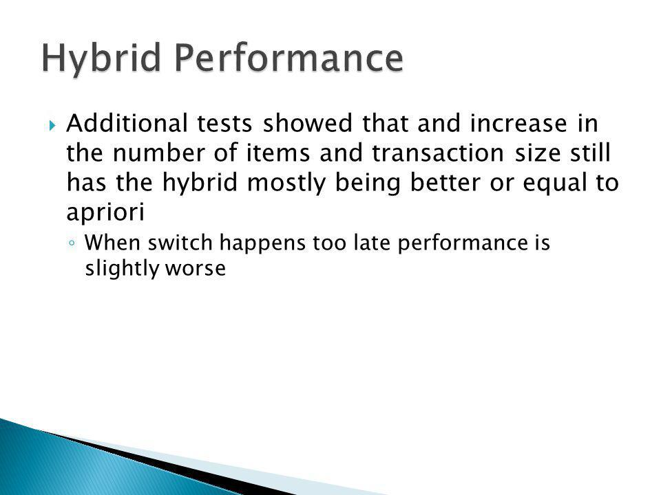  Additional tests showed that and increase in the number of items and transaction size still has the hybrid mostly being better or equal to apriori ◦ When switch happens too late performance is slightly worse