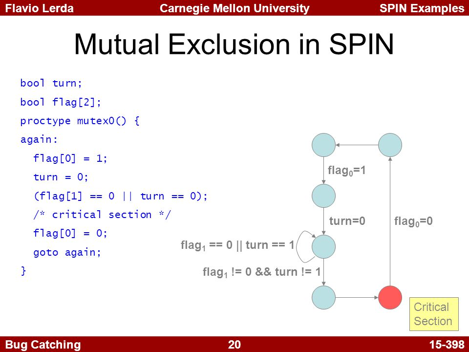 20 Carnegie Mellon UniversitySPIN ExamplesFlavio Lerda Bug Catching15-398 Mutual Exclusion in SPIN flag 0 =1 turn=0 flag 1 == 0 || turn == 1 flag 1 != 0 && turn != 1 flag 0 =0 Critical Section bool turn; bool flag[2]; proctype mutex0() { again: flag[0] = 1; turn = 0; (flag[1] == 0 || turn == 0); /* critical section */ flag[0] = 0; goto again; }