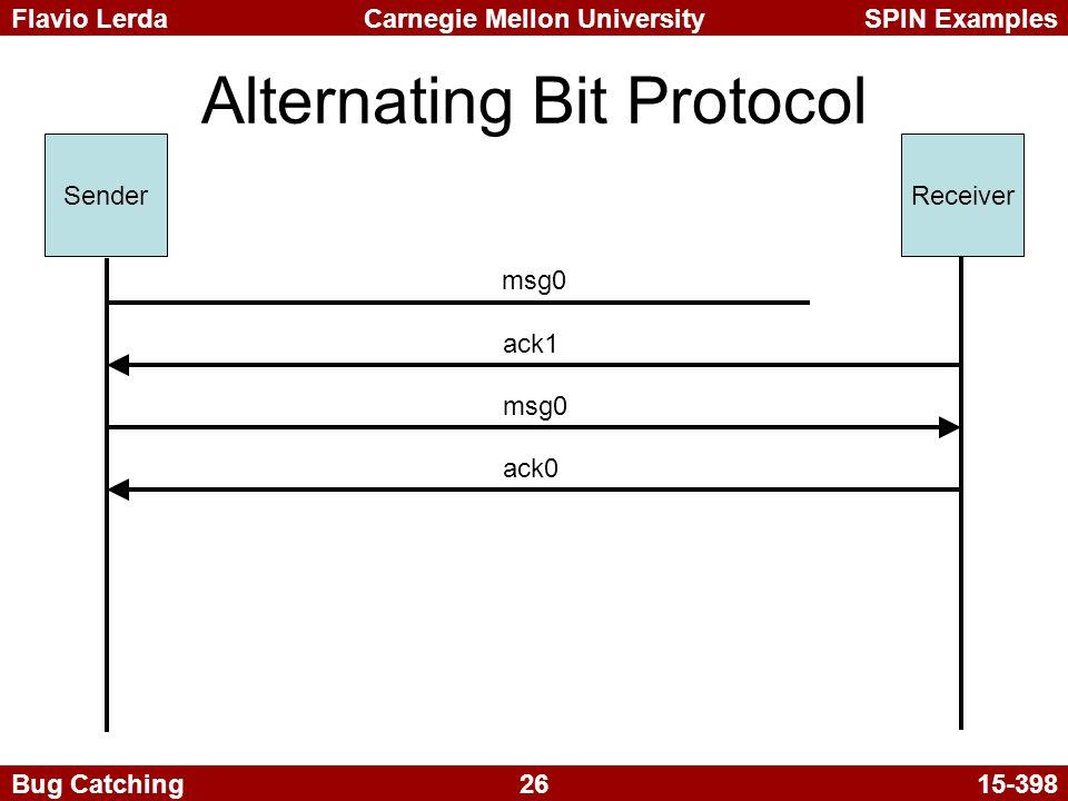 26 Carnegie Mellon UniversitySPIN ExamplesFlavio Lerda Bug Catching15-398 Alternating Bit Protocol SenderReceiver msg0 ack1 msg0 ack0