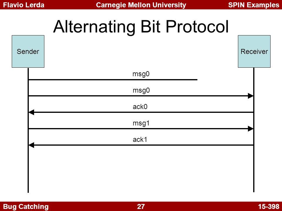 27 Carnegie Mellon UniversitySPIN ExamplesFlavio Lerda Bug Catching15-398 Alternating Bit Protocol SenderReceiver msg0 ack0 msg1 ack1 msg0